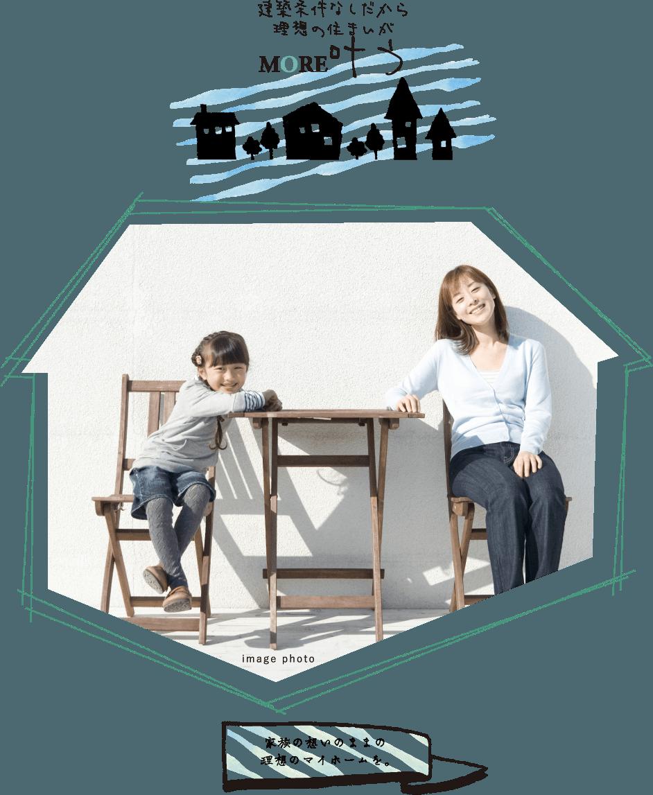 家族の想いのままの理想のマイホームを。